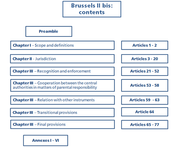 jurisdiction and cross border brussels regime View brussels i regulation research papers on academia luxembourg invites young researchers to actively participate in a colloquium on the current challenges for eu cross-border litigation in a the relationship between the european jurisdiction regime and arbitration is one of.