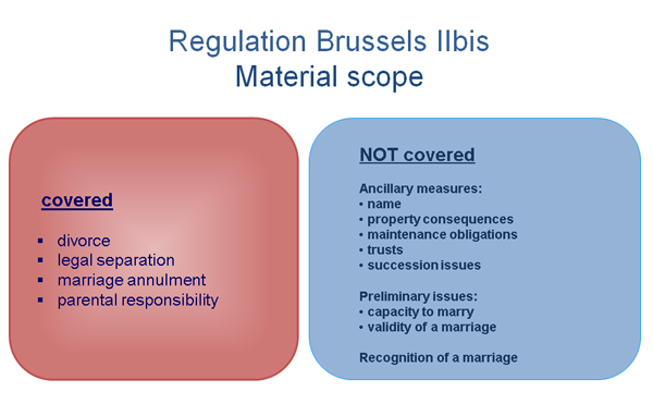 jurisdiction and cross border brussels regime This year's launch will be an evening roundtable on cross-border data transfers starting at 1800, which will be followed by a cocktail the eu data protection regime claims that cross-border data transfers should not prejudice the level of protection individuals are entitled to.